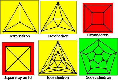 Schlegel Diagrams Diagram Polyhedral Svg Wikipedia Wikimedia