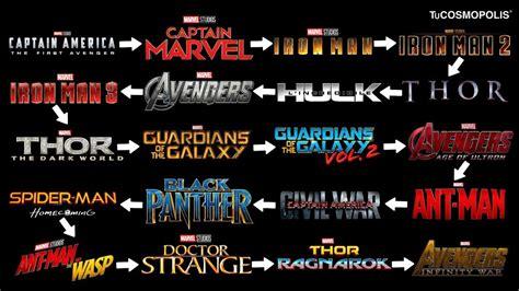 esta es la cronologia oficial de marvel  ver sus