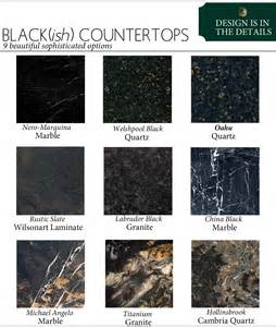 design your own kitchen island black countertops the anatomy of design