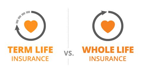 Term Vs Whole Life Insurance  Financial Service  Ntuc Income. How Do You Say Beautiful In Italian. How To Become A Gold Dealer Mass Effect Wiki. Internet Connection Sharing Auto Direct Va. Car Insurance Rates For Teens. The Darkness Haunted House Wrist Bands Custom. Alarm Device Manufacturing Company. B S In Nutrition Online Student Default Rates. Auto Insurance For Teens Umass Online Tuition