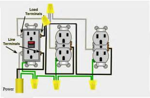 gfci multiple outlet wiring diagram gfci image similiar wiring multiple outlets together keywords on gfci multiple outlet wiring diagram