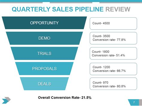 sales business plan template shatterlioninfo