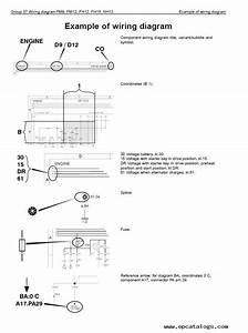 Volvo Truck Fm7  9  10  12 Fh12  16 Nh12 Wiring Diagrams Pdf
