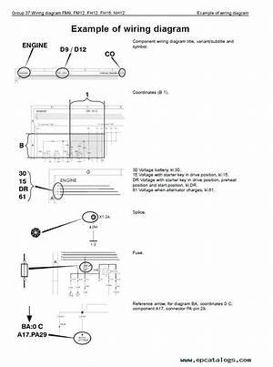 2011 Volvo V7xc7s8wiring Diagram Manual Diagramnutrition Ciboperlamenteblog It