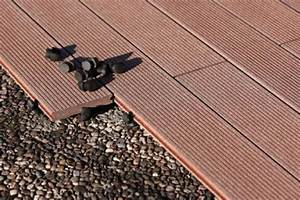 Bodenbelag Kunststoff Holzoptik : klok hout en bouwmaterialen assen assortiment tuinhout composit vlonderplanken ~ Markanthonyermac.com Haus und Dekorationen