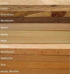 Unterschied Kiefer Fichte Holz : holzarten richtig kombinieren miam bel ~ Markanthonyermac.com Haus und Dekorationen