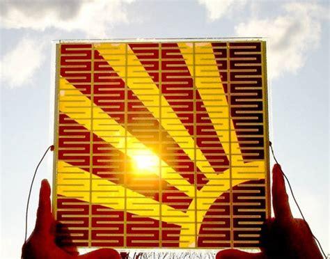 Развитие солнечной энергетики в мире. Перспективы развития солнечной энергетики