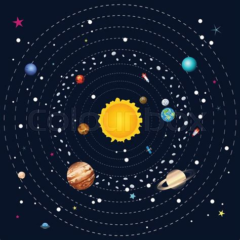 Cartoon illustration of solar system and planets around