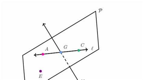 Math Geometry Diagram by Points Lines And Planes Geometry Practice Khan Academy