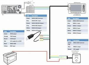 Nmea 0183 Wiring Diagram