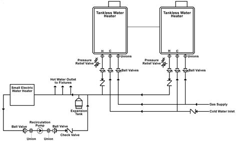 Plumbingproducts General Information Tankless