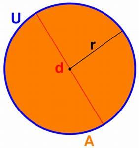 Durchmesser Aus Umfang Berechnen : kreis radius durchmesser umfang fl cheninhalt berechnen ~ Themetempest.com Abrechnung