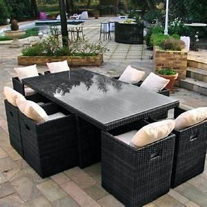 Salon Jardin Osier : salon de jardin osier ikea jardin piscine et cabane ~ Voncanada.com Idées de Décoration