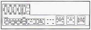 Chevrolet Cavalier  1995  - Fuse Box Diagram