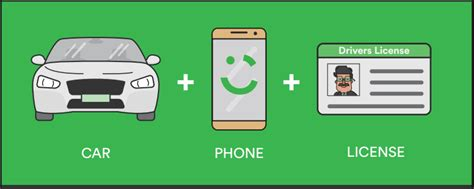 How To Make Money With Careem In Pakistan