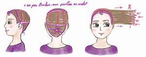 Comment Se Couper Les Cheveux Court Toute Seule : tuto couper ses cheveux court ~ Melissatoandfro.com Idées de Décoration