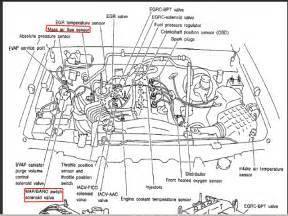 nissan 2 4 engine diagram similiar nissan 2 4 liter engine diagram keywords nissan frontier belt diagram on nissan 2 4