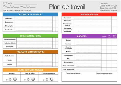 modele de plan de travail cuisine modele de plan de travail pour cuisine maison design