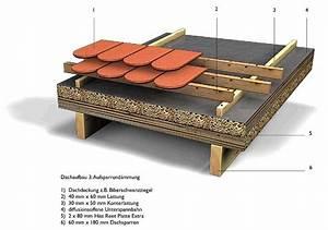 Dachdämmung Auf Sparren : dachaufbau d mmung mit schilfd mmplatten auf sparren ~ Lizthompson.info Haus und Dekorationen