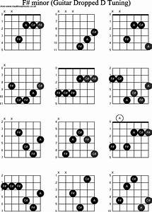 Chord Diagrams For Dropped D Guitar Dadgbe   F Sharp Minor