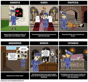 1000  Images About Romeo And Juliet On Pinterest
