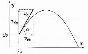 Erdanziehungskraft Berechnen : wp1201 golfsport institut f r sportwissenschaft ~ Themetempest.com Abrechnung