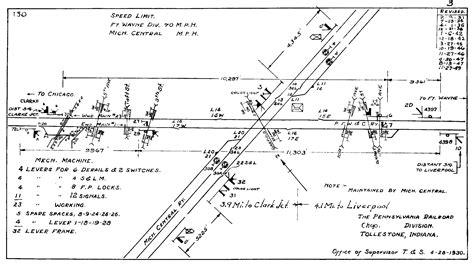 Railroad Interlocking Diagrams