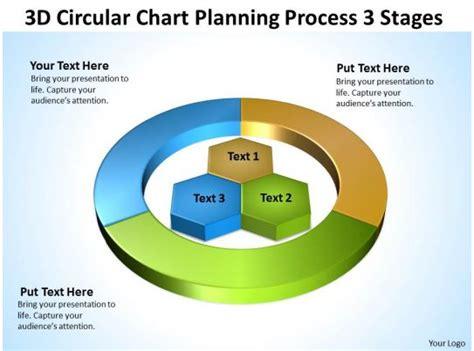 business life cycle diagram  circular chart planning