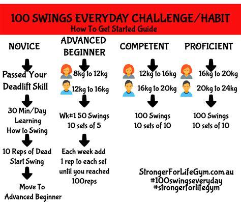 kettlebell swings challenge everyday