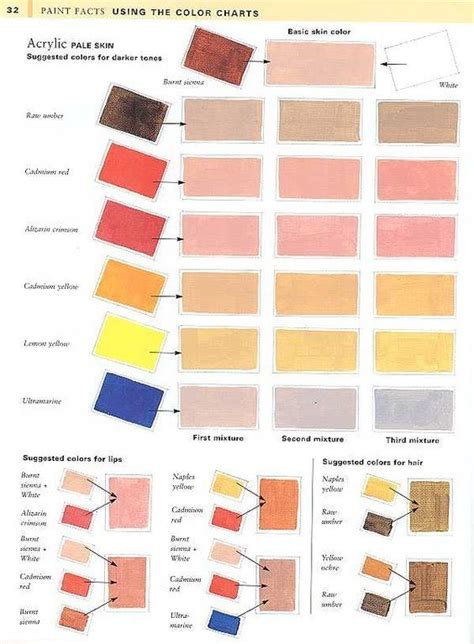 how to mix color to get skin color in watercolor