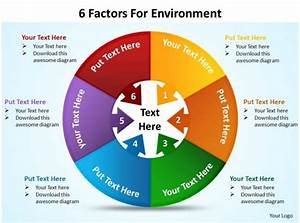 6 Factors For Environment Powerpoint Diagrams Presentation Slides Graphics 0912