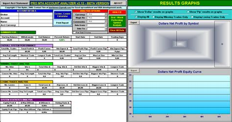 mt4 account pro mt4 account analyzer