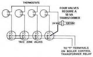 similiar 4 wire zone valve wiring diagram keywords zone valve wiring diagram together taco zone valve wiring diagram