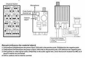 G T Power Fpv 5 8g 250mw A  V Transmitting  Receiving Combo