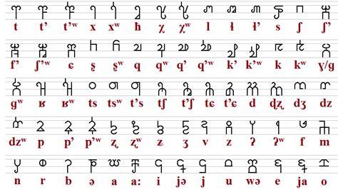adyghe alphabet