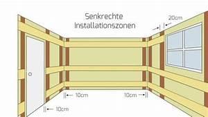 Elektrik Neu Verlegen Altbau Kosten : elektro installationszonen nach din 18015 3 ~ Lizthompson.info Haus und Dekorationen