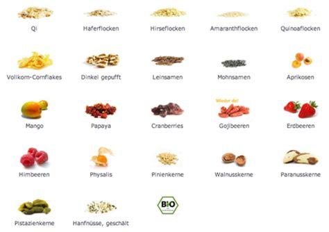 blog vegan food