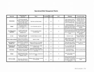 operational risk management usmc pertaminico With operational risk assessment template
