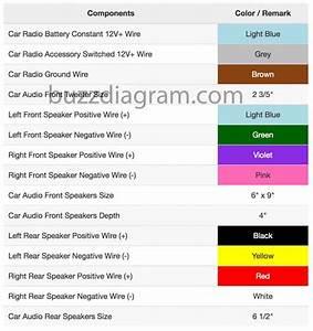 2010 Toyota 4runner Stereo Wiring Schematic