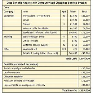 cost benefit analysis With project management cost benefit analysis template