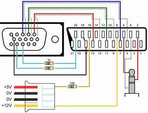 9 Best Scart Schema Images On Pinterest