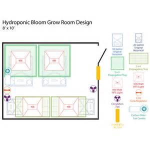 free house blueprints hydroponic bloom grow room design 8 x 10 atlantis