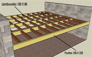Realiser Un Plancher Bois : cr ation plancher bois forum rev tements de sols syst me d ~ Premium-room.com Idées de Décoration
