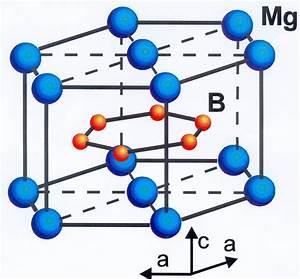 Magnesium Diboride    Magnesium Boride Powder  Mgb2