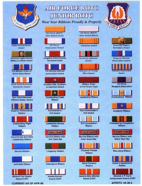 image gallery afrotc ribbons