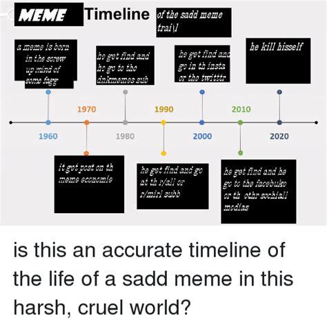 Meme Timeline - meme timeline of the sada meme trail he kill hisself a meme is born he got find an he find and