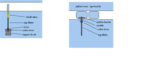 beau plaque hydrofuge pour salle de bain 12 302 found wasuk