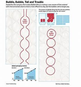 Acheter Papier Bulle : ou acheter papier bulle ~ Edinachiropracticcenter.com Idées de Décoration