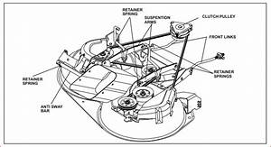 Husqvarna Yth2348 Drive Belt Diagram