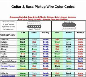 Pickup Wire Colors And Polarity